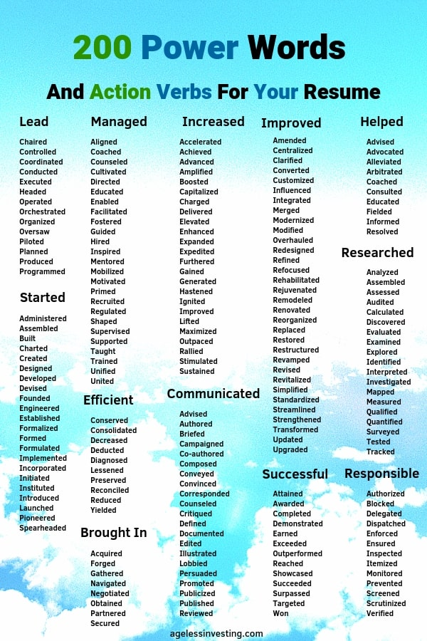 "A blue sky, headline ""200 Power Words and Action Verbs for Your Resume"""