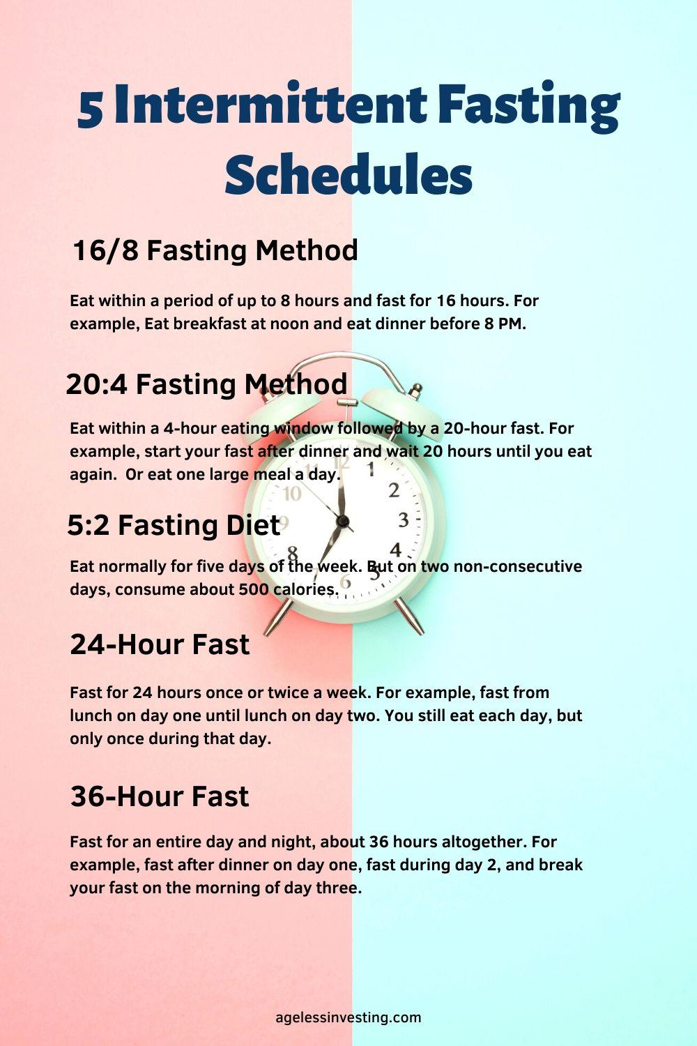 Intermittent Fasting Times And Benefits For Weight Loss Ageless Investing